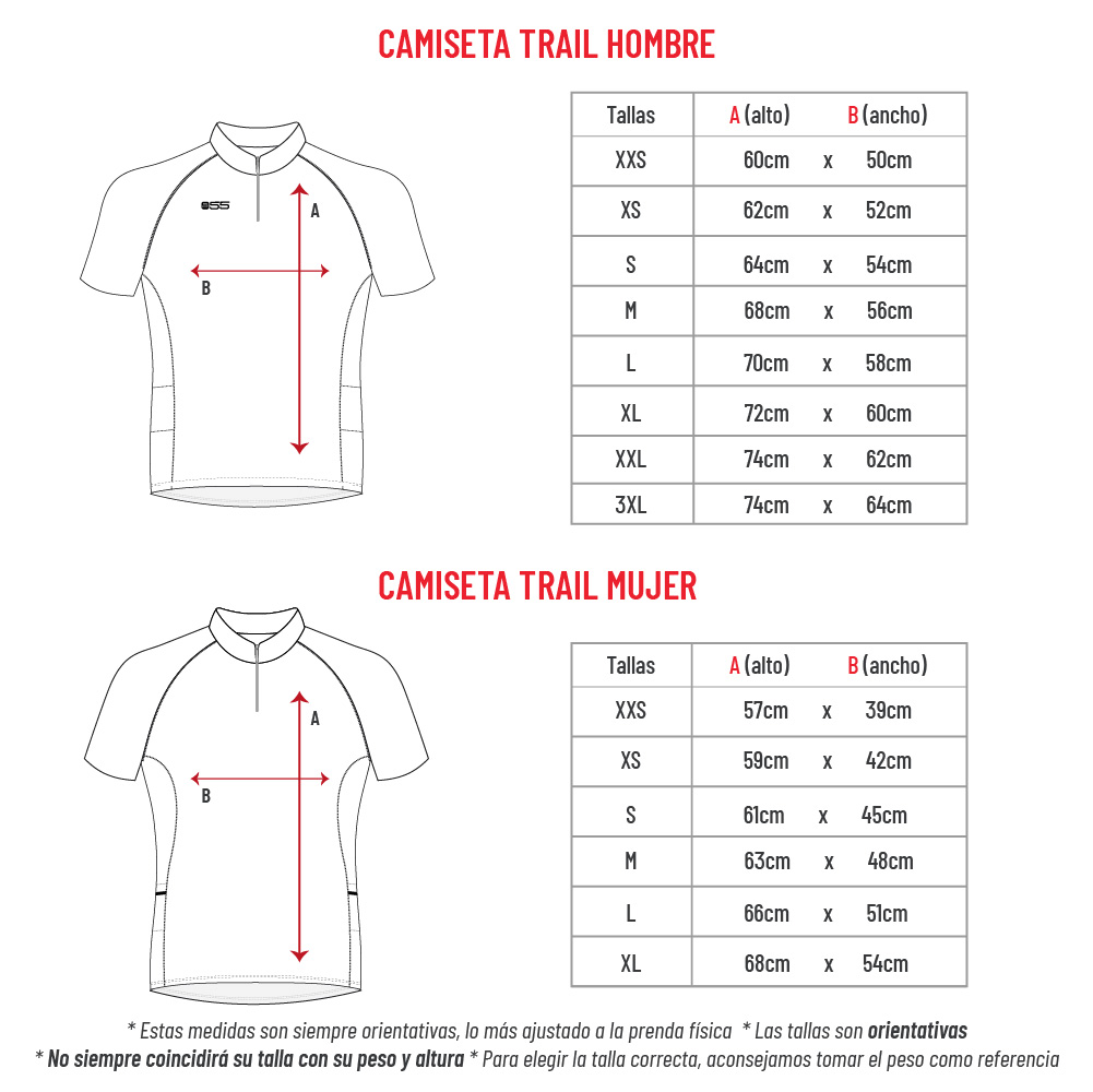 Guia de tallas camiseta Trail